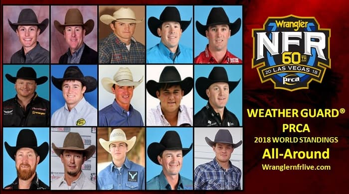NFR Qualifiers: All-Around