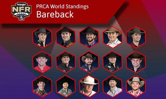 NFR Bareback Standings 2020