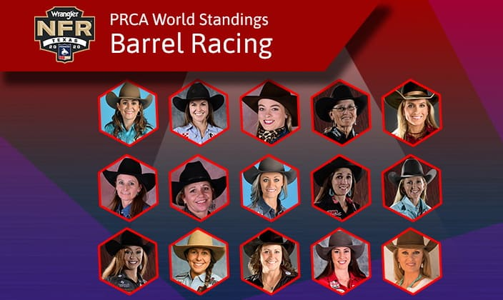 NFR Barrel Racing Standings