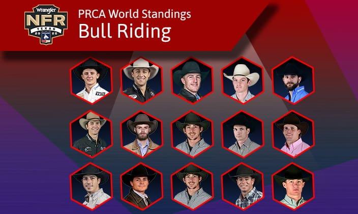 NFR Bull Riding Standings