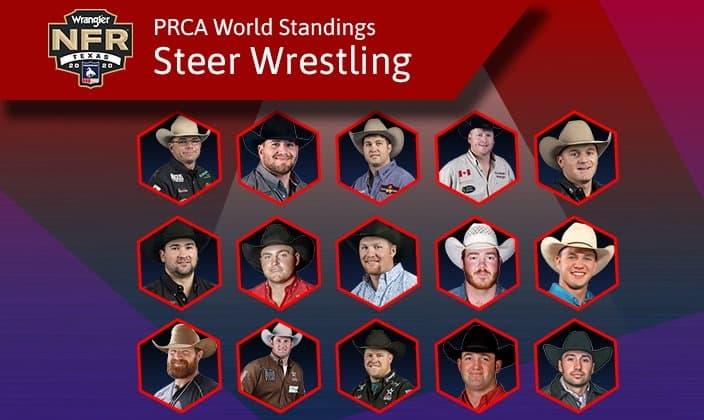 NFR Steer Wrestling Standings