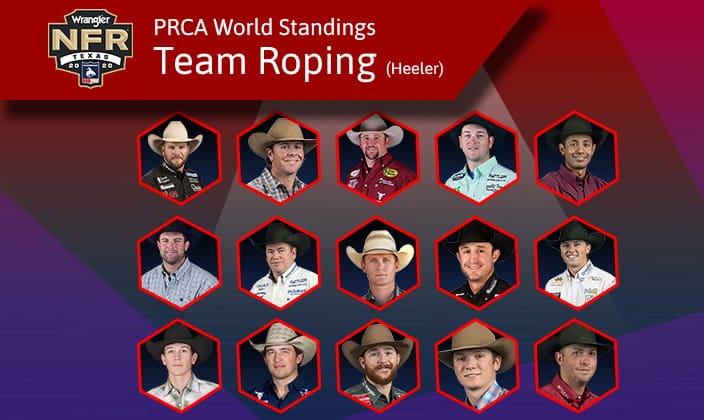 NFR Team Roping Heelers